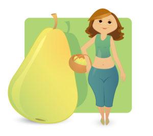 tvar hruška žena figure type woman